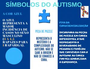 Dia 2 abril- Autismo